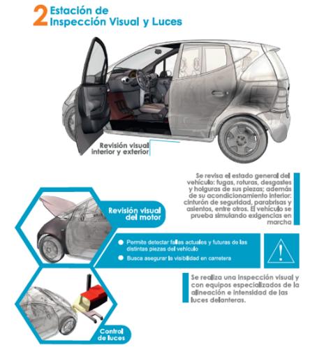 Revisión técnica Belloto - Inspección visual y ángulo de giros de su vehículo
